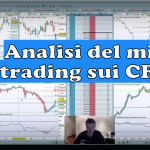 Analisi del mio trading sui CFD 150x150