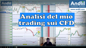 Analisi del mio trading sui CFD 300x169