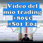 Video del mio trading 150x150