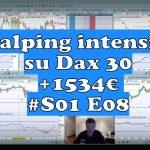 Scalping intensivo su Dax 30 150x150