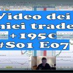 Video dei miei trade 1 150x150