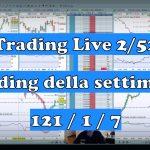 Trading Live IT 150x150