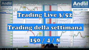 Trading Live IT 300x169