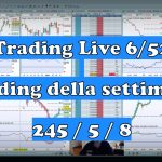 Trading Live IT 1 150x150