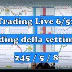Trading Live IT 1 150x150